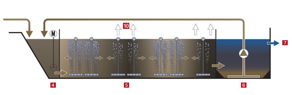 Bioworks Process Pic 2