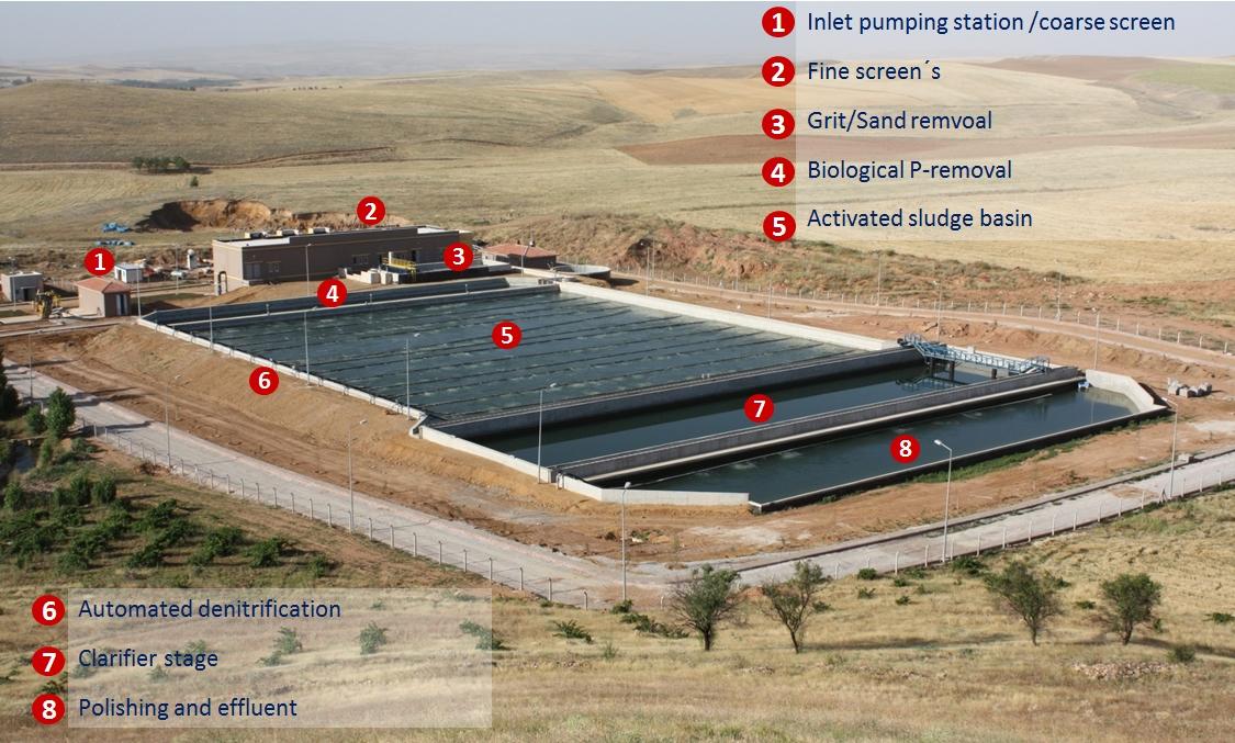 Bioworks Process Aerial pic